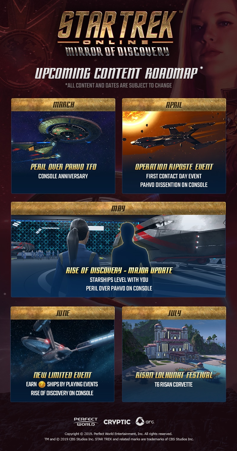 Star Trek Online Spring and Summer Road Map!