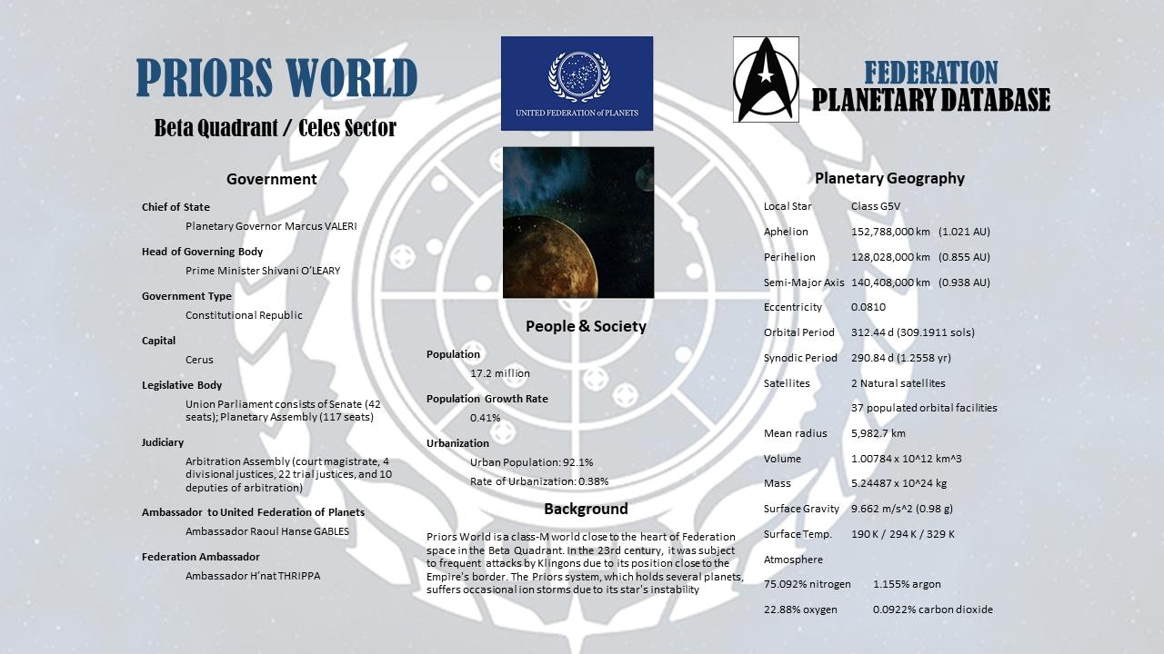 [PC] Base de données planétaire de la Fédération : Priors World 80f736c6740baa459c0d0712652154831555025796