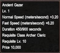 gazer stats